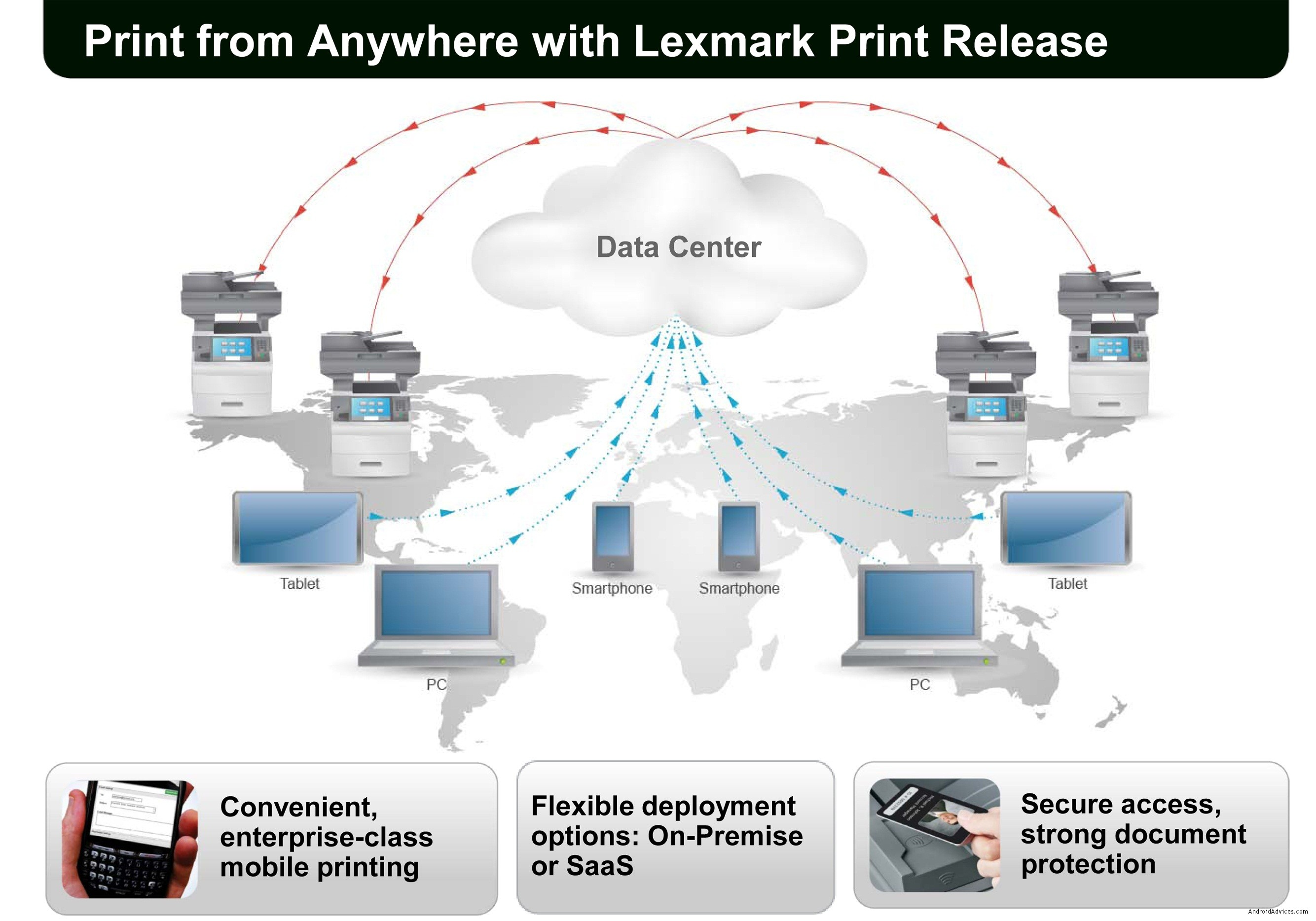 The technology of cloud printing