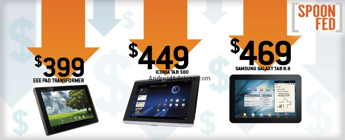 Tablet Price