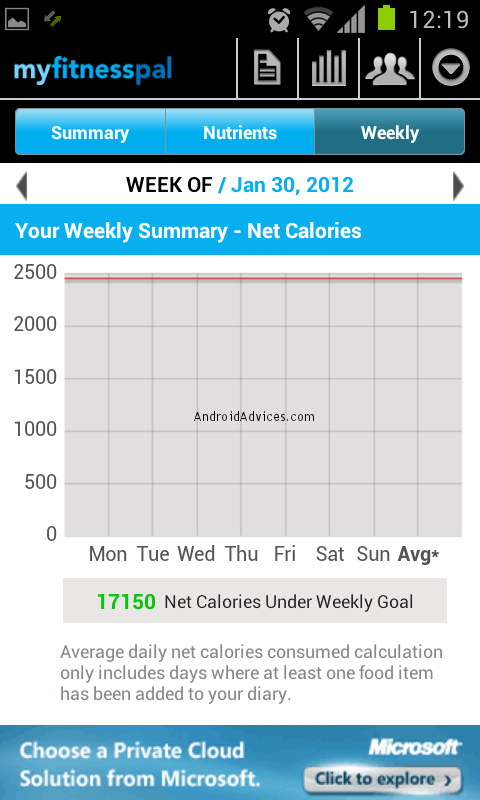calorie counter week summary