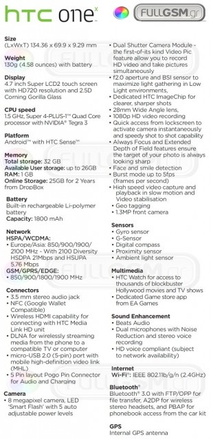 htc one x specs list 1