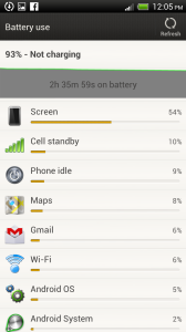 HTC One X Battery Usage