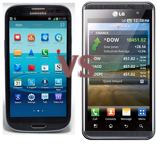 Samsung Galaxy S III vs LG Optimus 3D Comparison