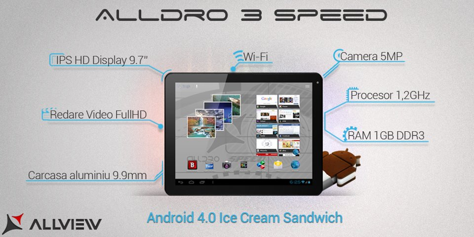 Allview AllDro3 Speed T