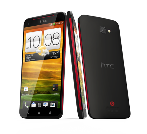 HTC Butterfly India