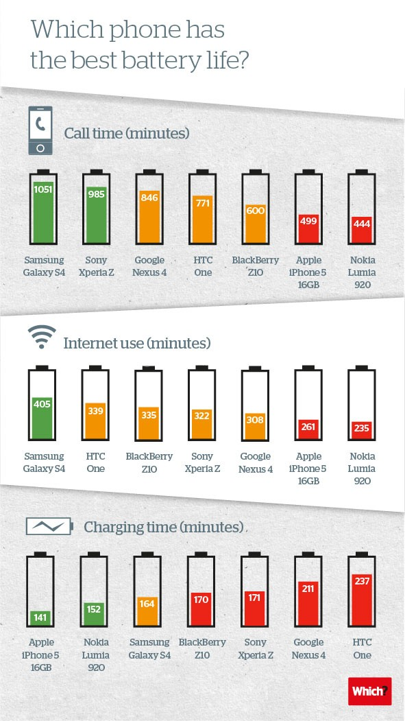 Which Battery Research