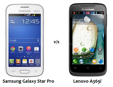 Galaxy star pro android games