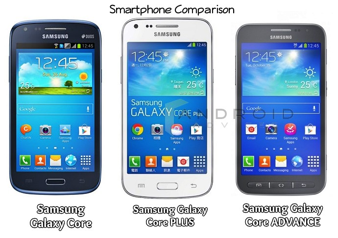samsung galaxy core vs core plus vs core advance specs detailed comparison android advices. Black Bedroom Furniture Sets. Home Design Ideas