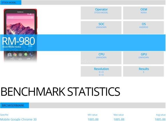 Nokia Normandy Benchmark