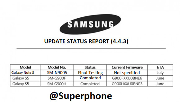 4.4.3 update to Samsung devices