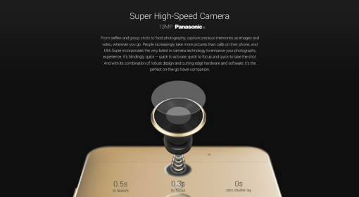 UMI-Super-High-Speed-Camera