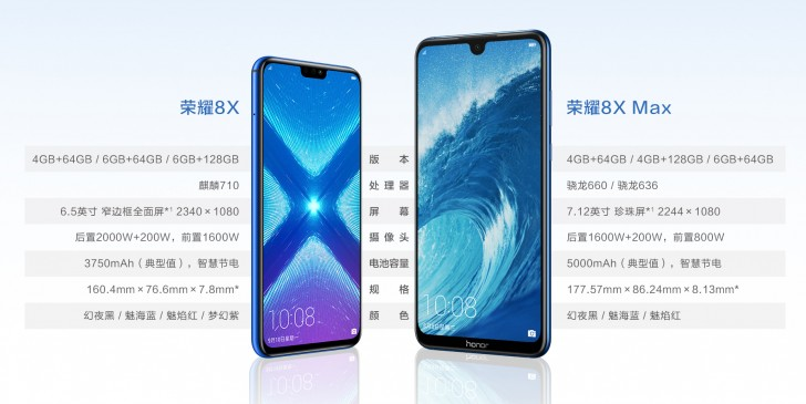 Honor 8X and 8X Max announced with Dual Cameras and ...
